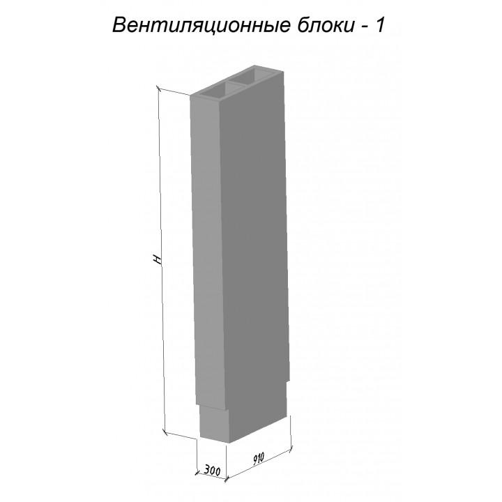 Вентиляционный блок ВБС 33