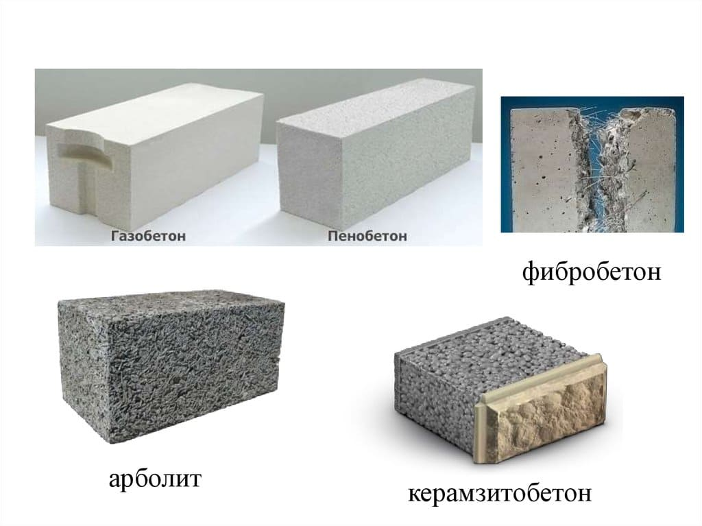 Виды бетона и их назначение вес 1м3 бетонной смеси